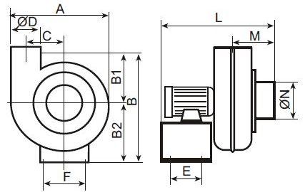 Вентиляторы кислотостойкие CMPT
