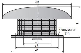 Крышные вентиляторы OWD. Технические данные.