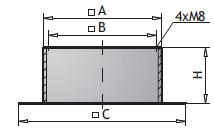 Крышные короба PU и PUT. Основные параметры