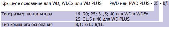 Крышные основания PWD и PWD PLUS