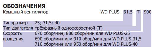 Крышные вентиляторы WDPlus. Обозначения