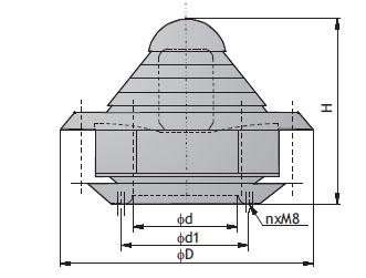 Крышные вентиляторы WDPlus. Технические данные.